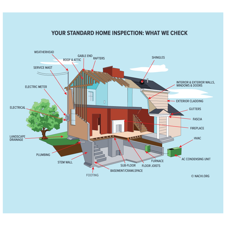 standard-home-inspection-image